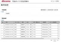 ヤマト運輸への集荷依頼(通知画面 イメージ)