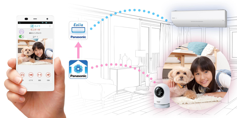 パナソニック「スマ@ホーム システム」がエオリアアプリと連携