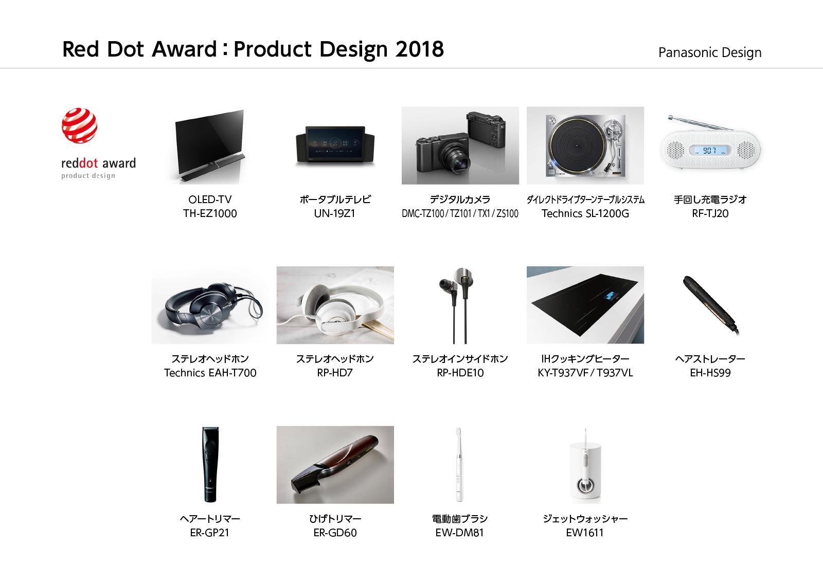 「レッド・ドット・デザイン賞」のプロダクトデザイン部門でパナソニック製品14点が受賞