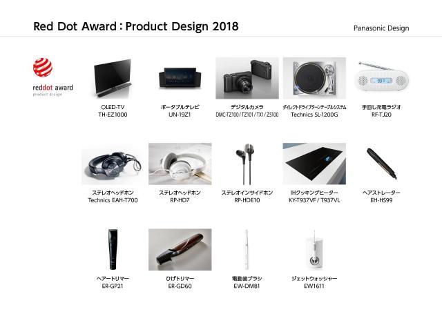 2018年度「レッド・ドット・デザイン賞」のプロダクトデザイン部門でパナソニック製品14点が受賞