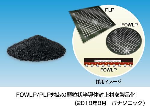 パナソニックがFOWLP/PLP対応の顆粒状半導体封止材を製品化
