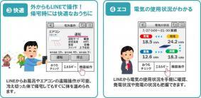 住宅機器コントローラー LINE連携イメージ(2)