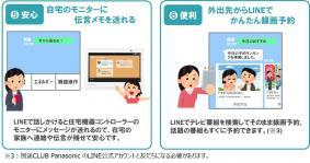 住宅機器コントローラー LINE連携イメージ(3)