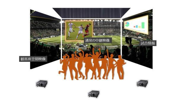 まるでスタジアムにいるかのような臨場感を体感~多拠点同時ライブビューイングをトライアル実施