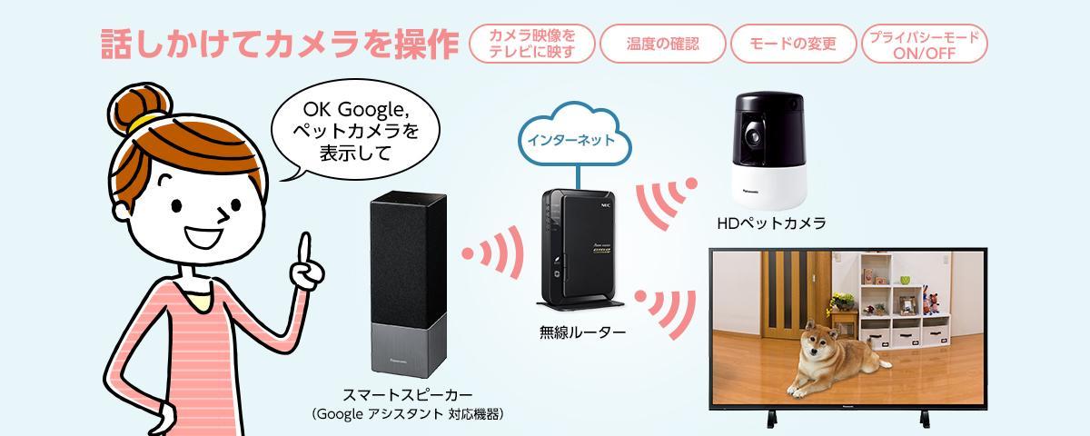 パナソニック HDペットカメラが Google アシスタント への対応開始