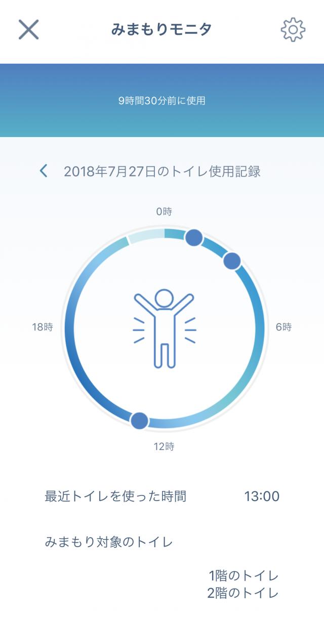 「アラウーノアプリ」がアップデート~IoT連携機能の「みまもりモニタ」「お通じモニタ」が追加