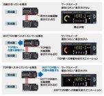 【図3】光軸調整アシスト機能を搭載~透過型デジタル変位センサ HG-Tシリーズ