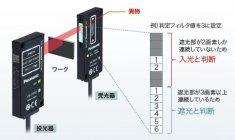 【図6】微小な異物の誤検出を防止~透過型デジタル変位センサ HG-Tシリーズ