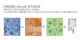 「HomeX Cross-Value Studio」概要