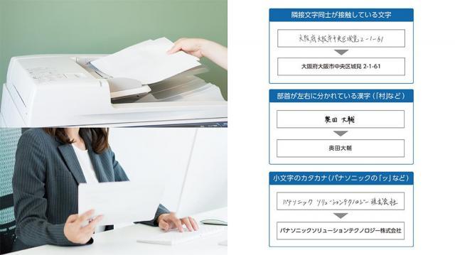 パナソニックが「帳票認識ライブラリー AI手書き文字認識オプション」を提供~申込書類などの手書き文字認識精度が向上、業務効率を促進~