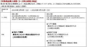 対象商品購入期間・コース申込/賞品