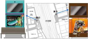 ストリートサイネージ(R) 設置場所