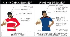 選手の外見の変化(イメージ)