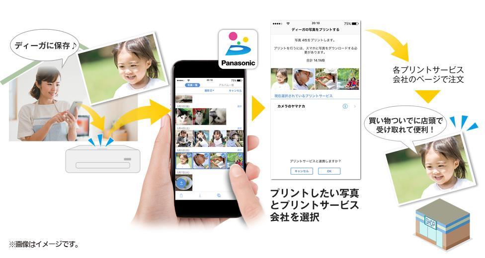 スマートフォンアプリ「どこでもディーガ」Ver4.0配信開始