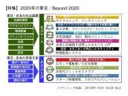 【パナソニック技報】2019年11月号【特集】2020年の東京/Beyond 2020