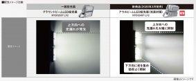 配光イメージ比較
