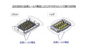 特長2:金属シールド構造