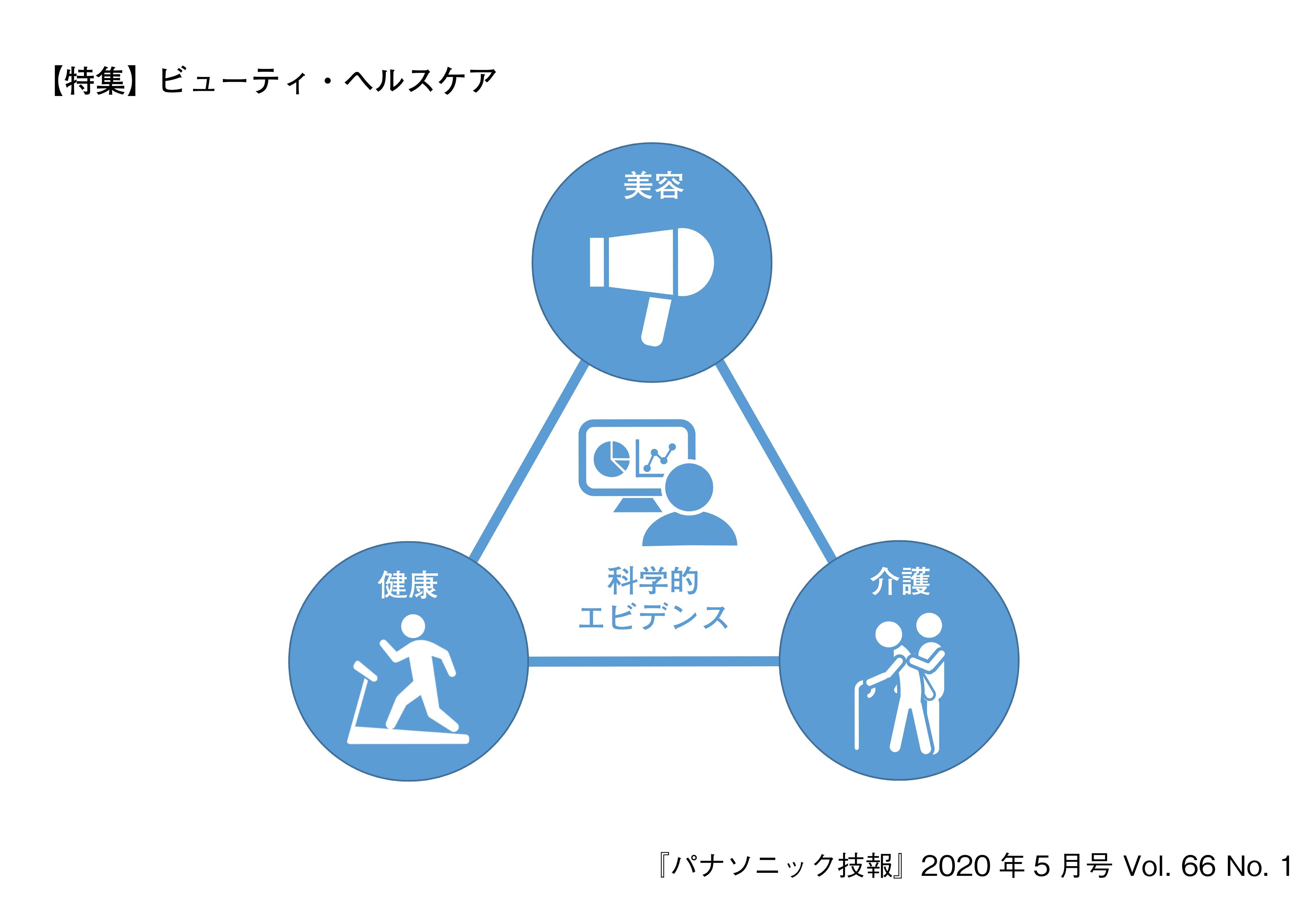 パナソニック技報2020.05月号(特集:ビューティ・ヘルスケア)