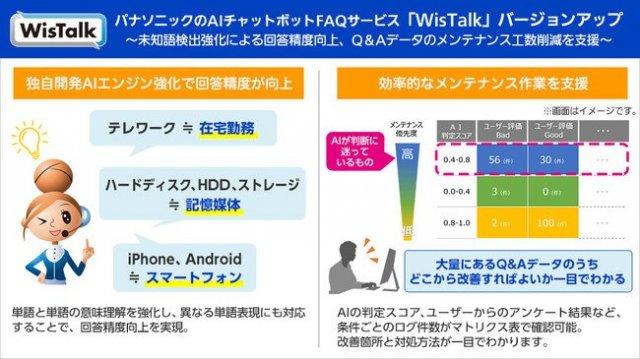 パナソニックのAIチャットボット「WisTalk」がバージョンアップ~未知語検出強化による回答精度向上、Q&Aデータのメンテナンス工数削減を支援~