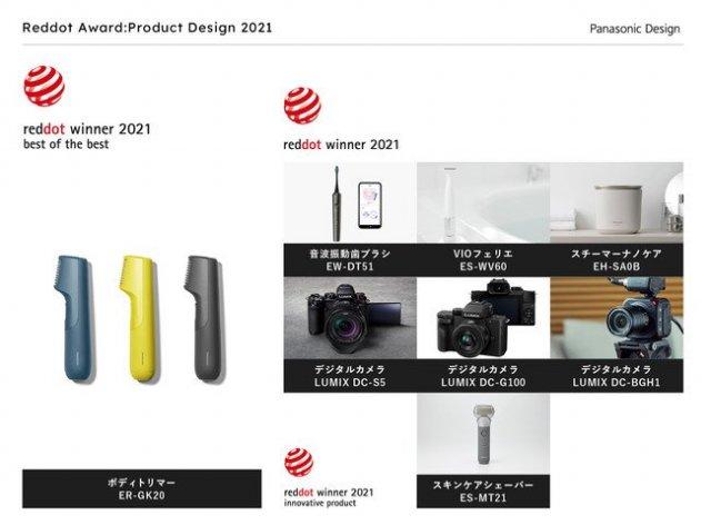 パナソニックのボディトリマーが国際的なデザイン賞「レッド・ドット・デザイン賞」のプロダクトデザイン部門でベスト・オブ・ザ・ベストを受賞