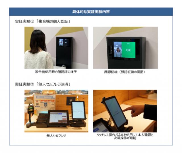 三井不動産とパナソニックが顔認証技術を活用し、日本橋室町三井タワーで「複合機の個人認証」と「無人セルフレジ決済」の実証実験を実施
