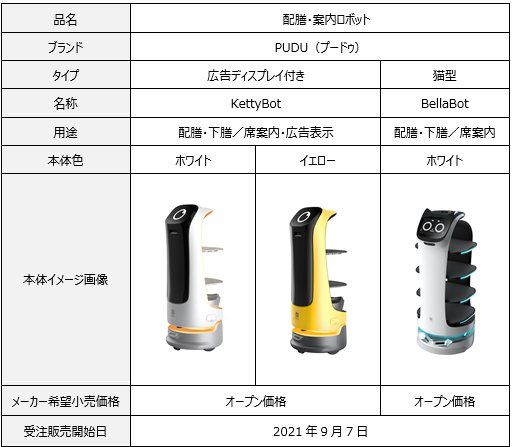 店舗運営の省力化・効率化に貢献 PUDU社製「配膳・案内ロボット」の受注販売を開始