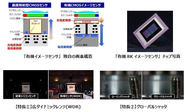 「第4回 4K8K映像技術展」『世界初 8K高解像度 有機CMOSイメージセンサ技術』~パナソニックブースの展示概要と見どころ~