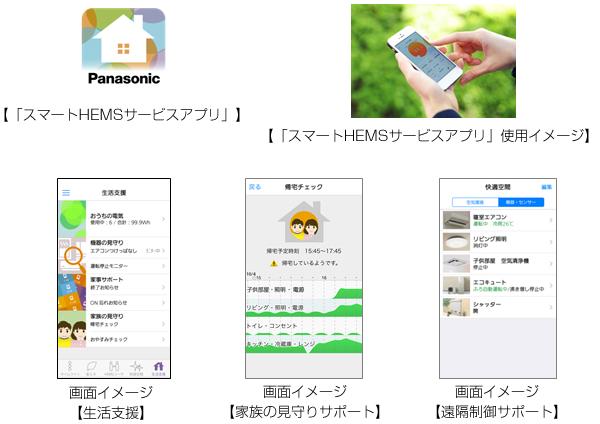 スマートHEMSサービスアプリ