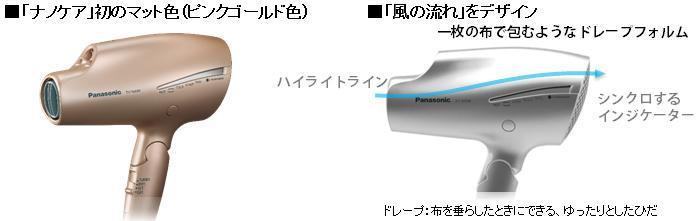 イオンなしとマイナスイオンと「ナノイー」の比較
