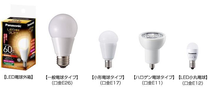 LED電球外箱、一般電球タイプ、小形電球タイプ、ハロゲン電球タイプ、LED小丸電球