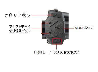 センター液晶ディスプレイ(操作ユニット)