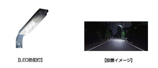 LED防犯灯、設置イメージ