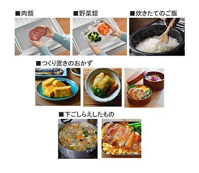肉類、野菜類、炊きたてのご飯、つくり置きのおかずや下ごしらえしたものなど