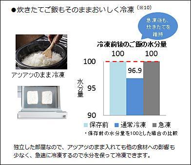 炊きたてご飯もそのままおいしく冷凍(※10)