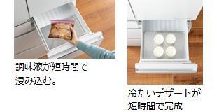 冷たいデザートが短時間で完成。調味液も短時間で浸み込む。