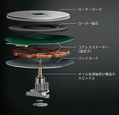 Technics SL-1500C,山口県オーディオショップ、広島県オーディオ、島根県オーディオ