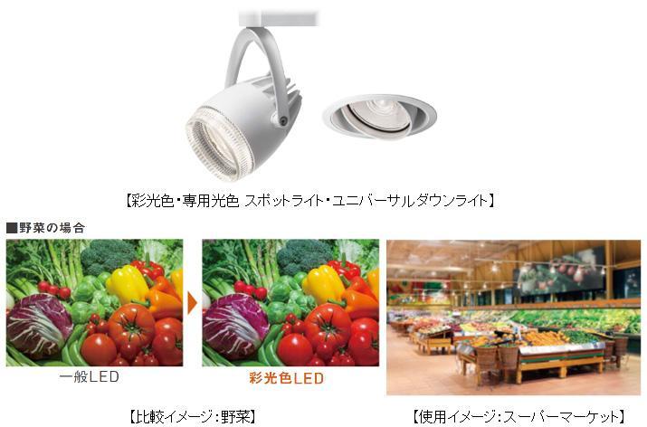「彩光色・専用光色 スポットライト・ユニバーサルダウンライト」「比較イメージ:野菜」「使用イメージ:スーパーマーケット」