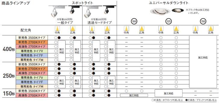 彩光色・専用光色 スポットライト・ユニバーサルダウンライト 商品ラインナップ