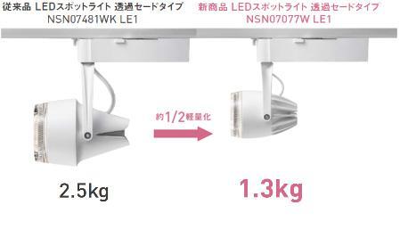 当社従来品と比較して小型化・重量も2.5 kgから1.3 kgと約1/2軽量化