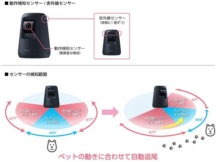 動作検知センサー/赤外線センサー、センサーの検知範囲、ペットの動きに合わせて自動追尾