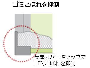 ゴミこぼれを抑制(集塵カバーキャップでゴミこぼれを抑制)イメージ