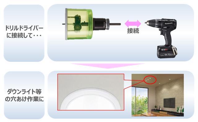 ドリルドライバー接続イメージ、ダウンライト等の穴あけ作業イメージ