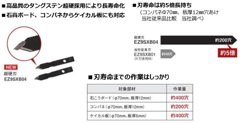 高品質のタングステン超硬採用により長寿命化、石膏ボード、コンパネからケイカル板にも対応(超硬刃 EZ9SXB04)イメージ、刃寿命は約5倍長持ち(コンパネΦ70mm、板厚12mm穴あけ 当社従来品比較 当社調べ)グラフ、刃寿命までの作業表 石こうボード(Φ70 mm、板厚12 mm)約400穴、コンパネ(Φ70 mm、板厚12 mm)約200穴、ケイカル(Φ70 mm、板厚6 mm)約400穴
