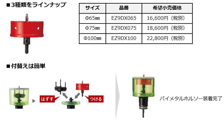 3種類をラインナップ表(Φ65 mm EZ9DX065 16,600円(税別)、Φ75 mm EZ9DX075 18,600円(税別)、Φ100 mm EZ9DX100 22,800円(税別))、付替えは簡単 バイメタルホルソー装着完了イメージ