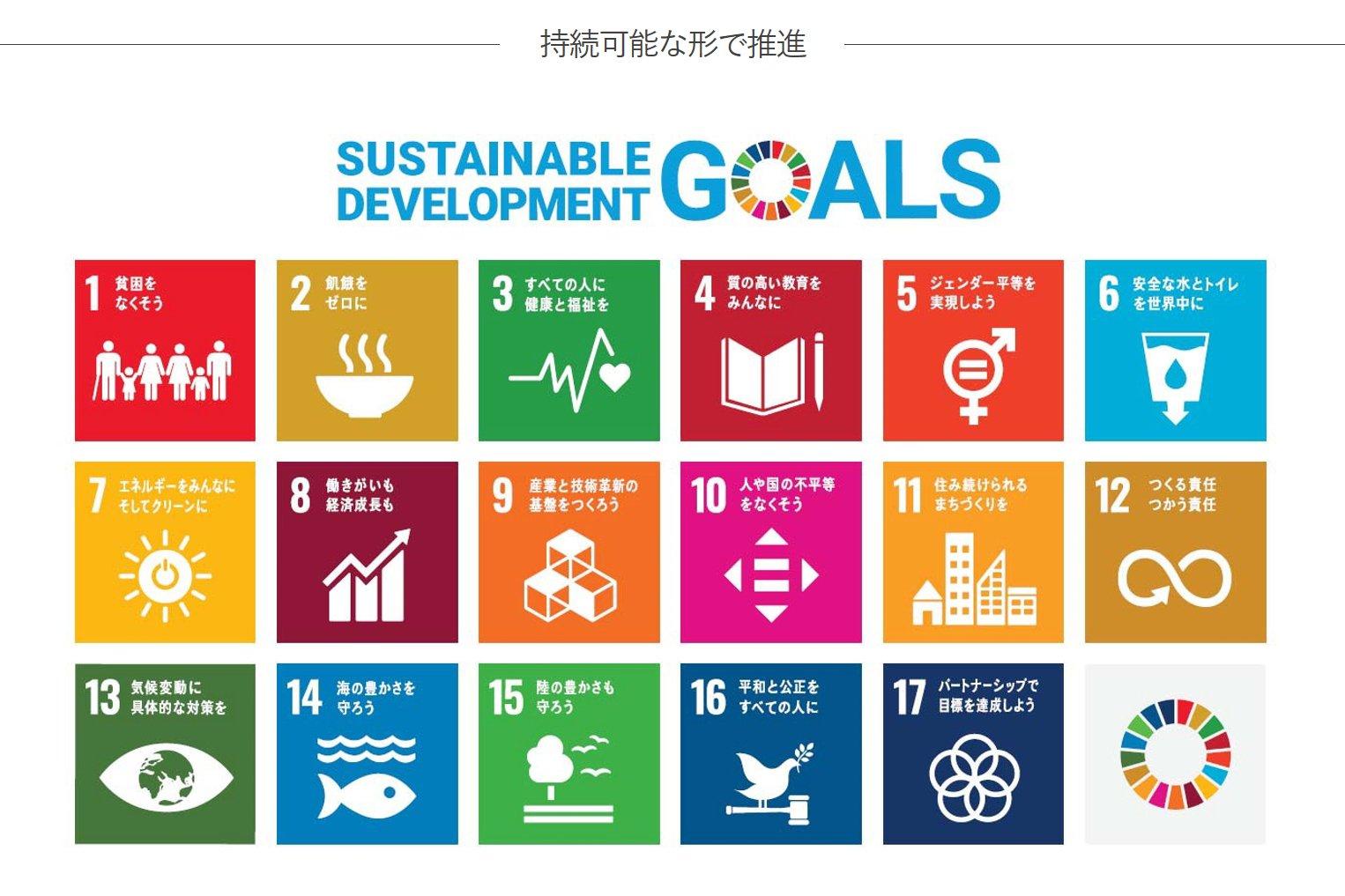 国連が採択したSDGs 17のゴール