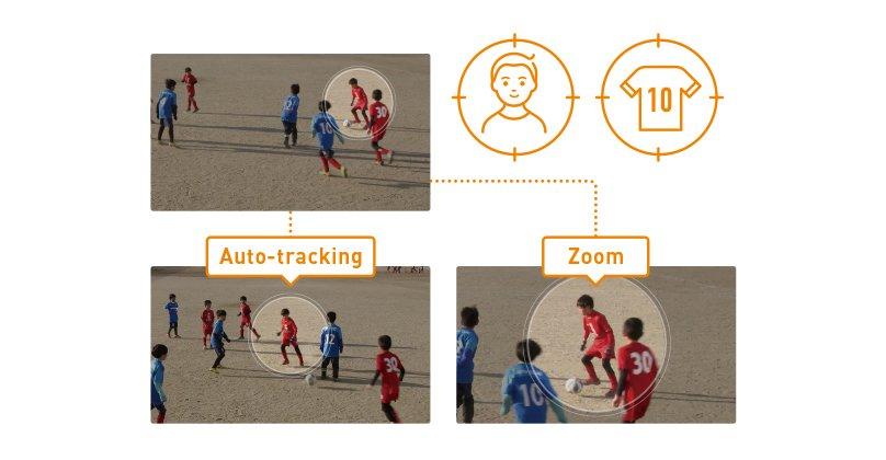 スポーツ映像の自動編集・配信プラットフォーム「Spodit」サービスのイメージ