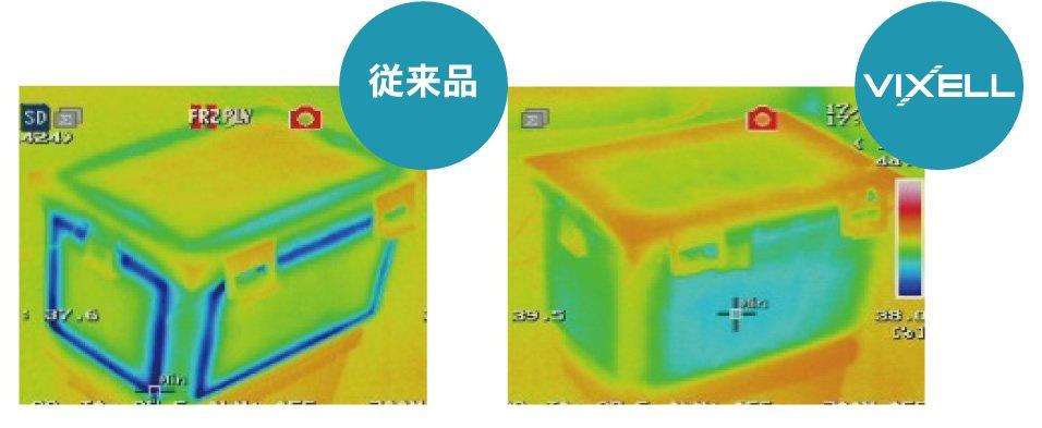 図:従来品(図版左)では、断熱パネルの継ぎ目から冷気が漏れるが、「VIXELL」(図版右)は一体成形により冷気漏れを改善。保冷能力が大幅にアップした