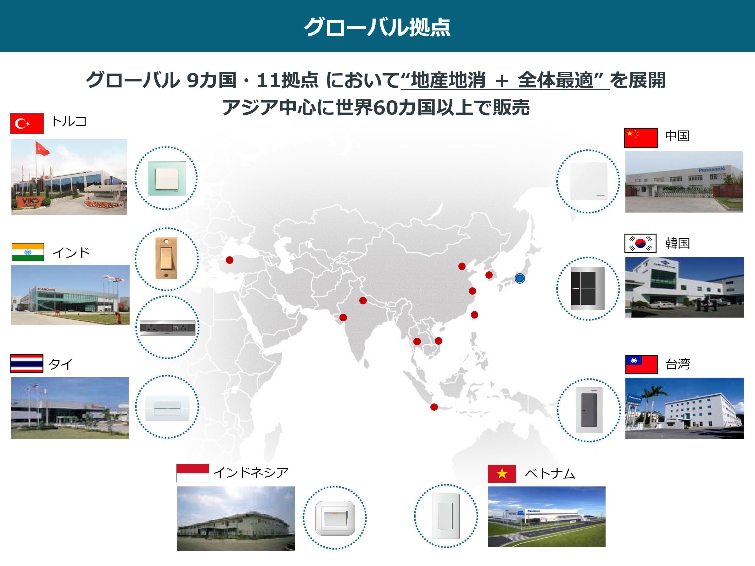 2018年:9カ国11拠点で配線器具を製造