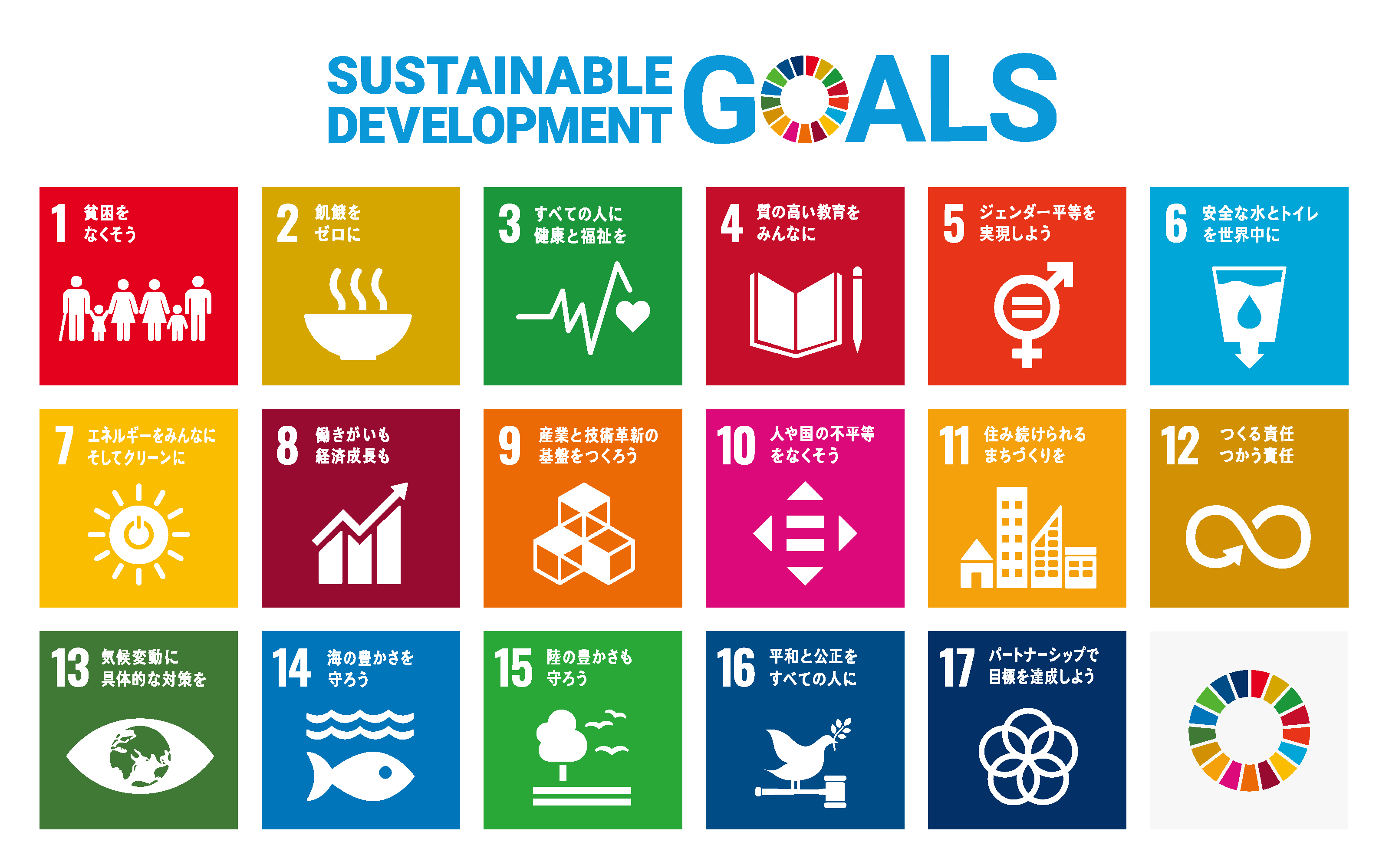 SDGsの17のゴール