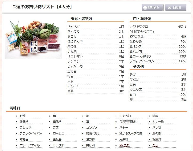 1週間の献立 食材使い切りを目指した「お買い物リスト」